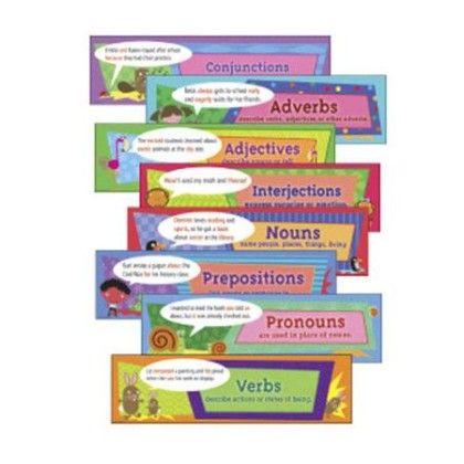 """""""parts Of Speech"""" Mini Bulletin Board - Edupress"""